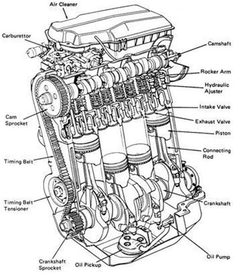 V6 Engine Diagram With Name by Diesel Engine Parts Diagram Search Mechanic