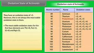 Oxidation State Of Actinoids