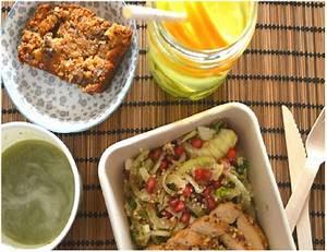 Livraison De Repas La Solution Idale Pour Manger