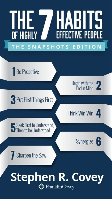 habits  highly effective people  snapshots