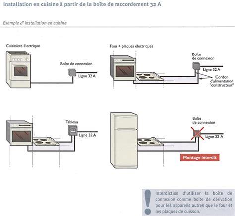 installation d une hotte de cuisine questions électricité conseils branchement prises