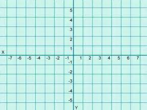 graphing pictures on coordinate grid graph paper with numbers on x and y axis www galleryhip the hippest pics