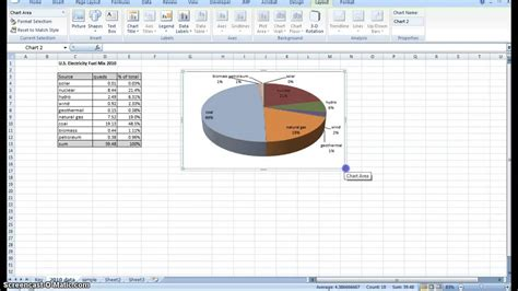 Excel Pie Chart Percentage Of Total
