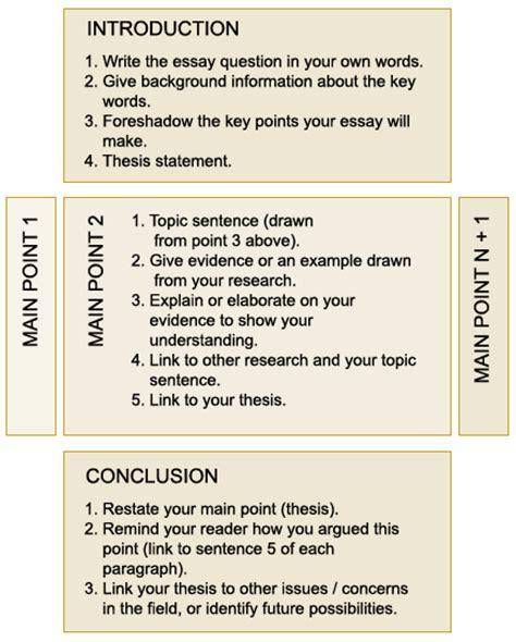 business process business plan writing books