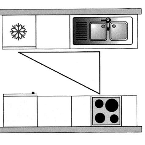 tringle cuisine plan d 39 une cuisine commencez par le triangle d 39 activité