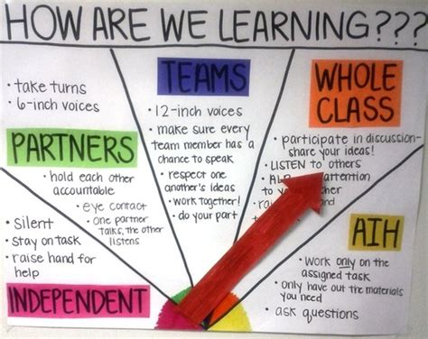 Work Independently And As Part Of A Team Resume by Academic Social Expectations Ms Rados Resource Room