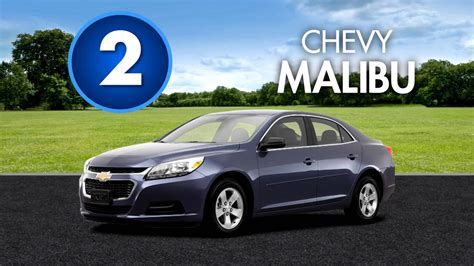 2015 Carmax Used Car Shopping Report Youtube