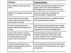 How to Create a Social Media Strategy + Plan Smart Insights