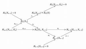 How Do I Latex The Following Diagram In The Tikz-cd Environment  - Tex