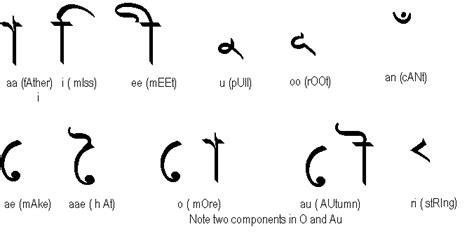 bengali alphabet ukindia
