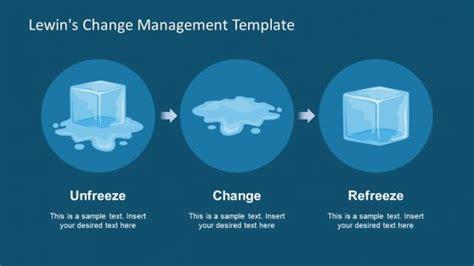 change model powerpoint templates