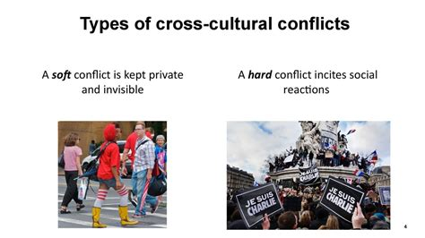 cross cultural conflicts definition types ways