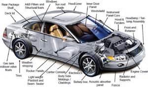 Car Body Parts Diagram