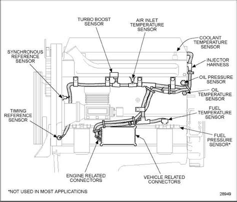 Detroit Series Ecm Wiring Diagram From Cooling Tower