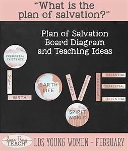 Best 25  Plan Of Salvation Lds Ideas On Pinterest