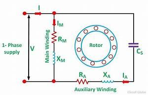 Split Capacitor Motor Wiring Diagram