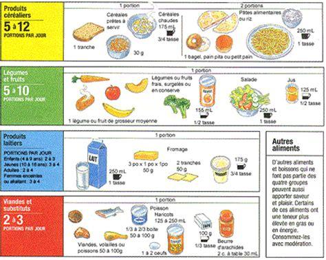 image d ustensiles de cuisine guide alimentaire canadien