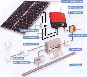 Off Grid Projects - Solar Panel Systems