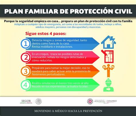 plan de emergencias familiar telesecundaria papantla protección civil plan familiar