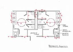 Ada Guidelines 2014 Bathrooms by Design In Process