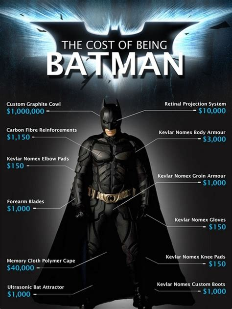 Much Would A Cost by How Much Money Would It Cost To Be Batman Ign