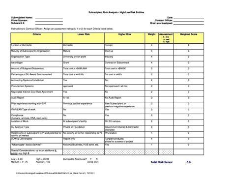 data gap analysis template sampletemplatess