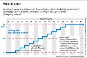Rente Berechnen Mit 63 : rente mit 63 antr ge auf abschlagfreie rente wirtschaft stuttgarter nachrichten ~ Themetempest.com Abrechnung