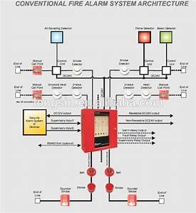4 Zone Wired Conventional Fire Alarm Control Panel Ck1004 Initiating Device Circuits  Idcs