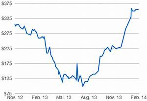 Schrottpreise Aktuell Berechnen : aktuelle stahlpreis und schrottpreise pro tonne 1000 kg ~ Themetempest.com Abrechnung