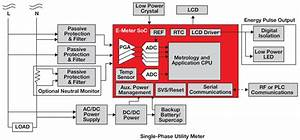 Msp430 Ultra