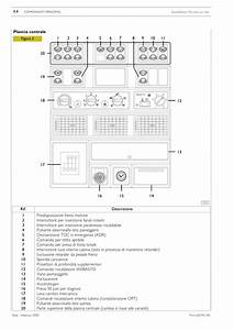 General Motors Truck Wiring Diagrams