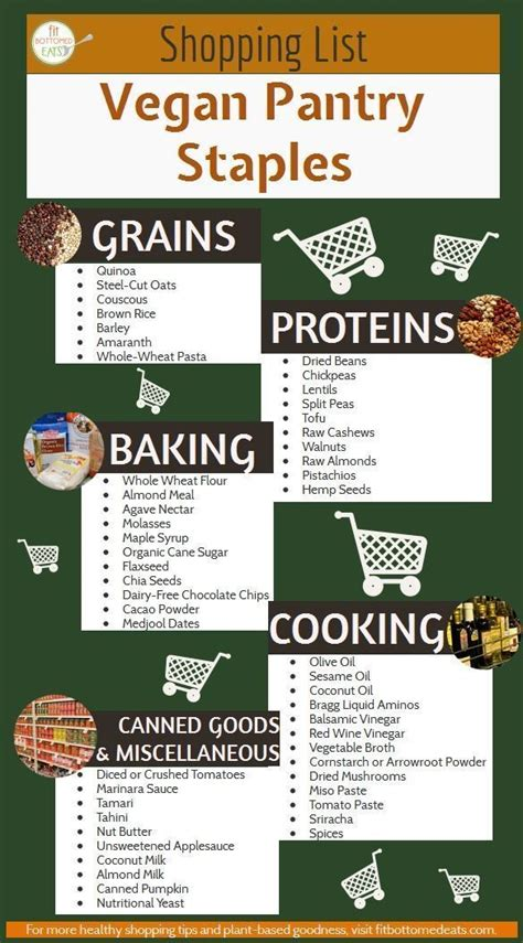vegan grocery list grocery shopping lists vegan grocery