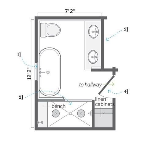 25 best ideas about small bathroom plans on