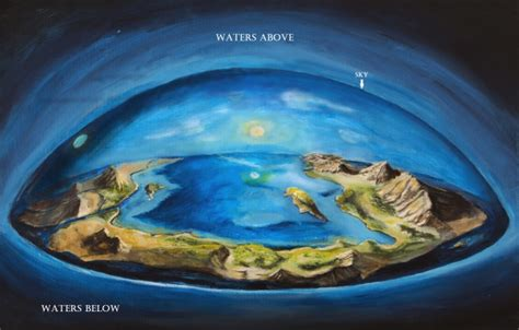 The Creation According To Genesis 1