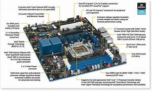 Motherboard Diagrams To Print