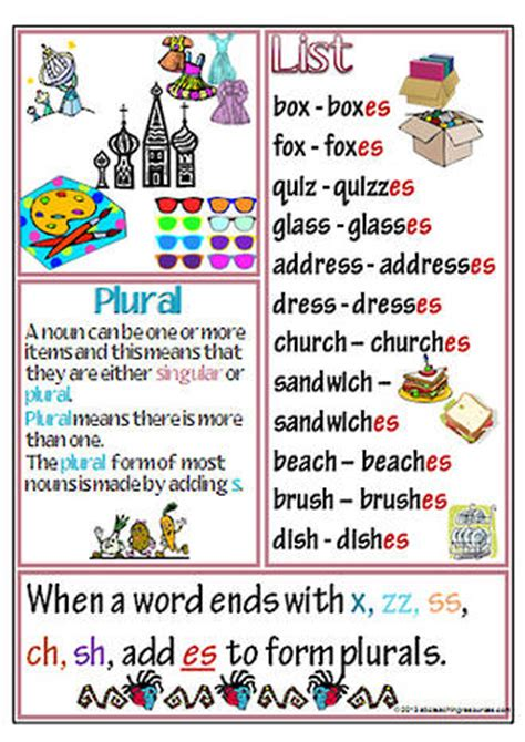 Words Ending In X, Zz, Ss, Ch, Sh  Spelling Rule Chart