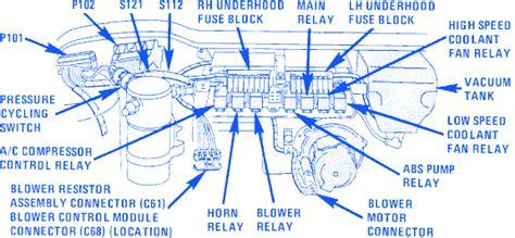 Oldsmobile Regency 1994 Under The Hood Fuse Box/block