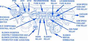 Oldsmobile Regency 1994 Under The Hood Fuse Box  Block Circuit Breaker Diagram  U00bb Carfusebox