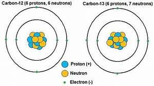 Hcl Bohr Diagram