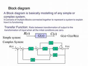 Of Block Diagram Reduction In Control System