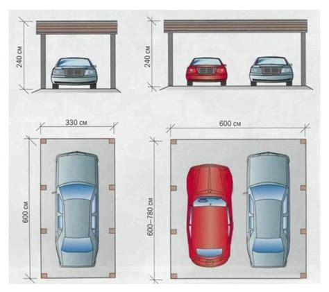 standard garage size garage design ideas door placement and common dimensions