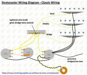 Fender Vg Strat Wiring Diagram
