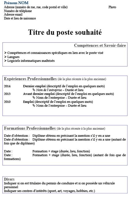 Un Resume In by Comment Mettre En Forme Cv