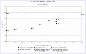 Download Value Of Series Ee Bonds At Maturity Gantt