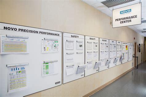 improvement approach novo precision