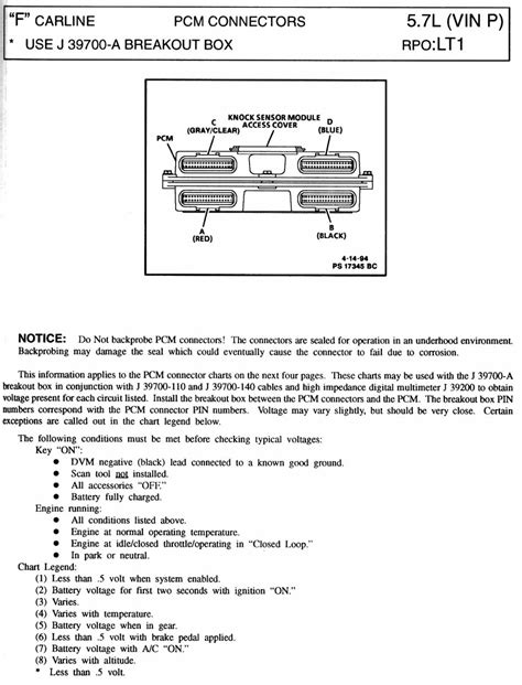 1995 Corvette Wiring Diagram by Wiring Diagrams And Pinouts Brianesser