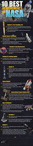 Space Exploration Timeline NASA (page 2) - Pics about space