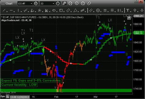 automated trading system automated trading systems 16 year builds robot