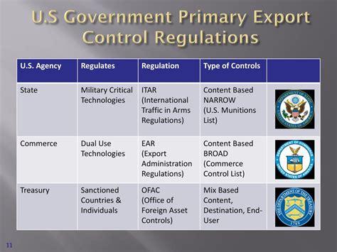 bureau of export administration bureau of export administration atlanta ga july 22 23