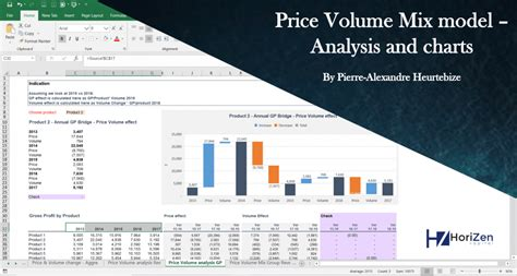 price volume mix analysis pvm excel template  charts